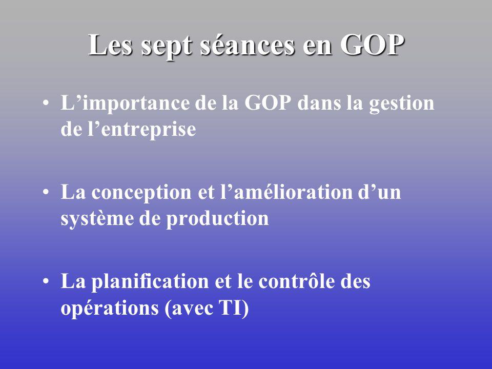 La responsabilité première de la GOP GérerGérer avec efficacité les activités de transformation de lentreprise ConcevoirConcevoir un système de produc