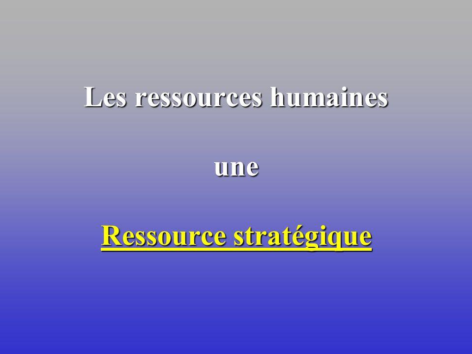 La gestion des ressources humaines (GRH)