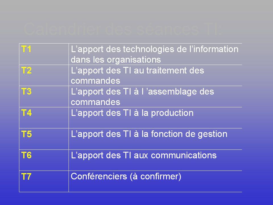 Technologies de linformation Marketing Production et logistique Gestion des ressources humaines Finance RÔLES DES TECHNOLOGIES DANS LORGANISATION Four