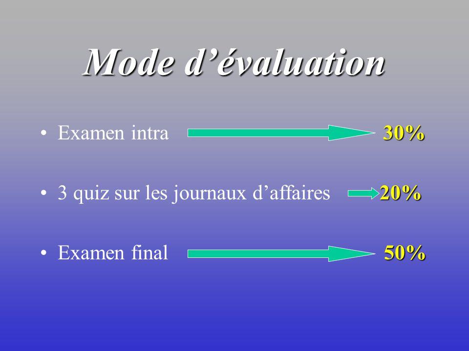 Mode dévaluation 30%Examen intra 30% 20%3 quiz sur les journaux daffaires 20% 50%Examen final 50%