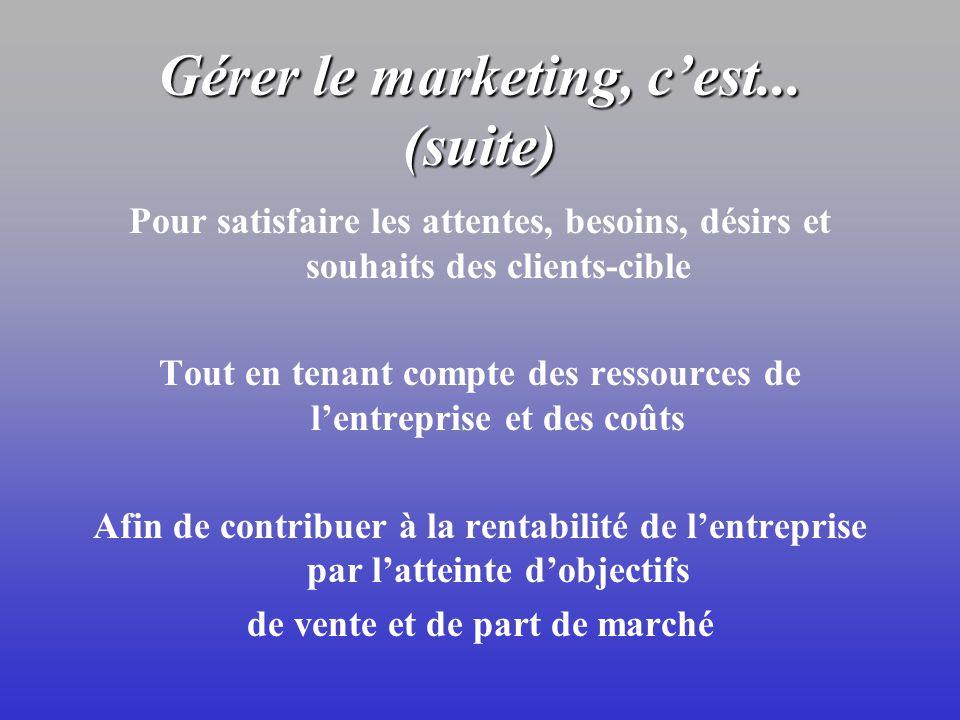 Gérer le marketing cest : ÉtudierÉtudier les marchés (clients, concurrence, environnement) ChoisirChoisir des cibles DéciderDécider quels produits et