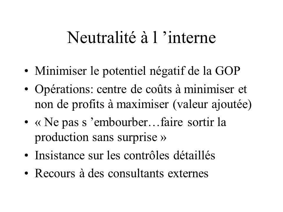 Neutralité à l interne Minimiser le potentiel négatif de la GOP Opérations: centre de coûts à minimiser et non de profits à maximiser (valeur ajoutée)