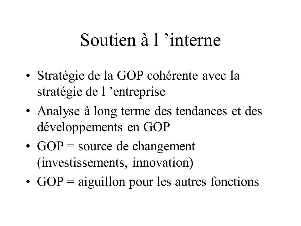 Soutien à l interne Stratégie de la GOP cohérente avec la stratégie de l entreprise Analyse à long terme des tendances et des développements en GOP GO