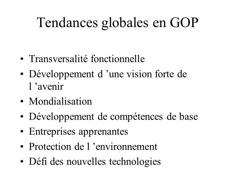 Tendances globales en GOP Transversalité fonctionnelle Développement d une vision forte de l avenir Mondialisation Développement de compétences de bas