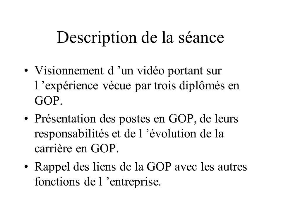 Description de la séance Visionnement d un vidéo portant sur l expérience vécue par trois diplômés en GOP. Présentation des postes en GOP, de leurs re