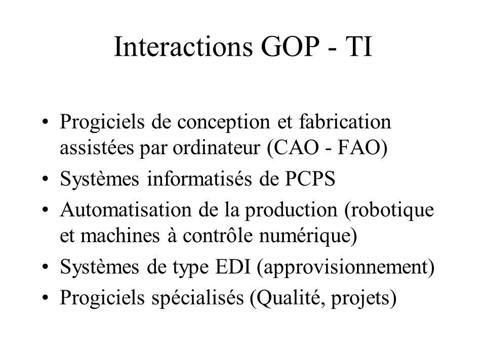 Interactions GOP - TI Progiciels de conception et fabrication assistées par ordinateur (CAO - FAO) Systèmes informatisés de PCPS Automatisation de la