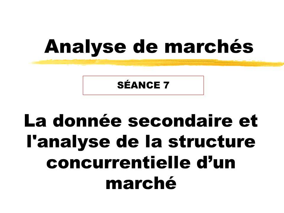Analyse de marchés La donnée secondaire et l'analyse de la structure concurrentielle dun marché SÉANCE 7
