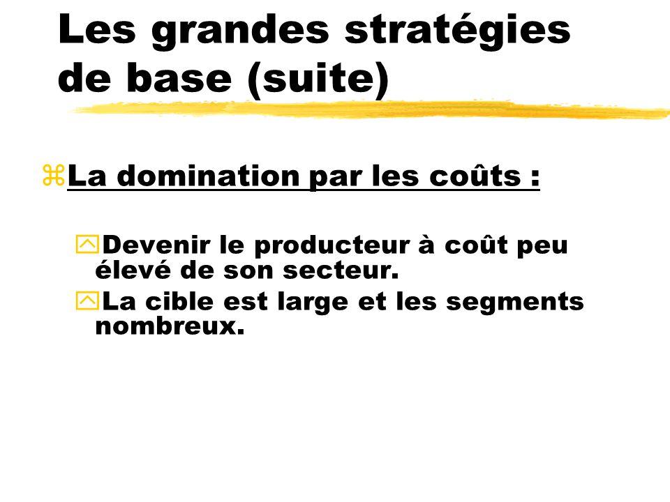 Les grandes stratégies de base (suite) zLa domination par les coûts : yDevenir le producteur à coût peu élevé de son secteur. yLa cible est large et l