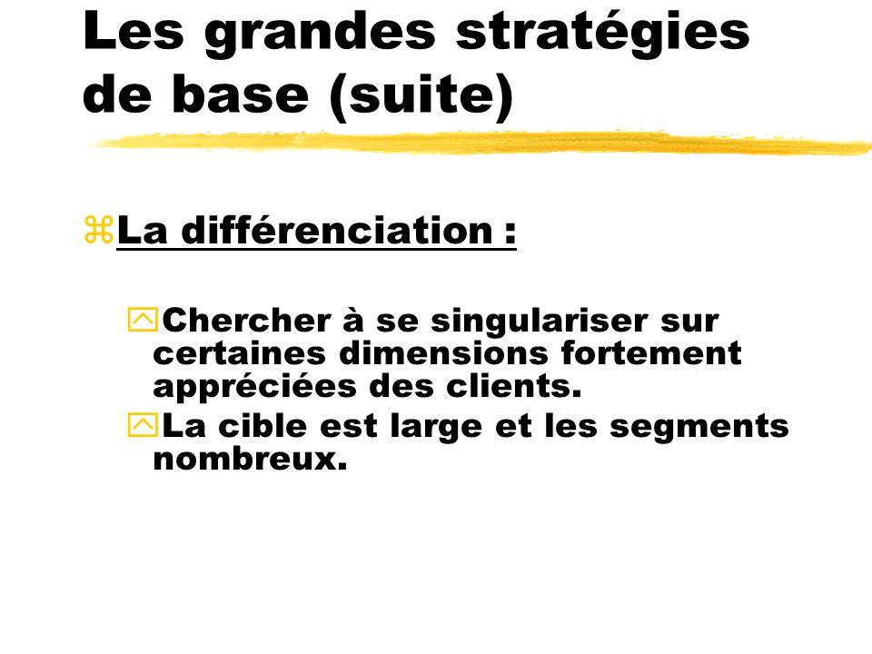 Les grandes stratégies de base (suite) zLa différenciation : yChercher à se singulariser sur certaines dimensions fortement appréciées des clients. yL