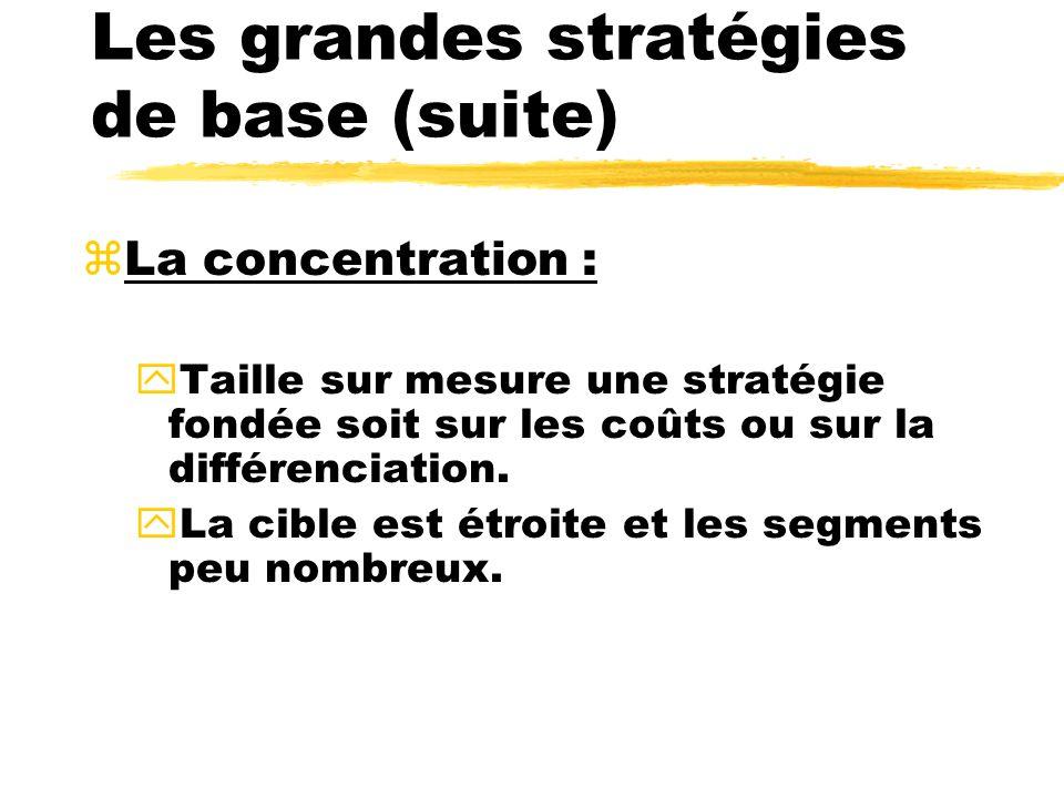 Les grandes stratégies de base (suite) zLa concentration : yTaille sur mesure une stratégie fondée soit sur les coûts ou sur la différenciation. yLa c