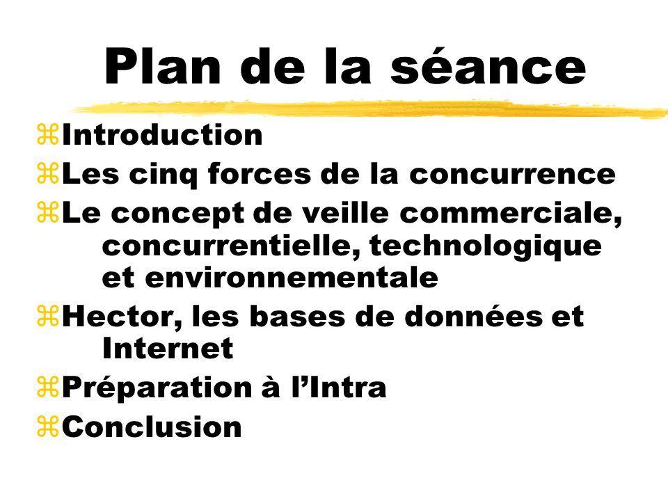 Plan de la séance zIntroduction zLes cinq forces de la concurrence zLe concept de veille commerciale, concurrentielle, technologique et environnementa