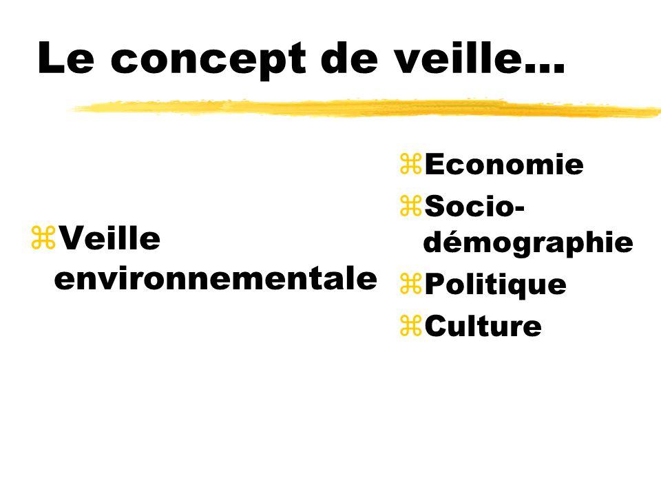 zVeille environnementale zEconomie zSocio- démographie zPolitique zCulture Le concept de veille...