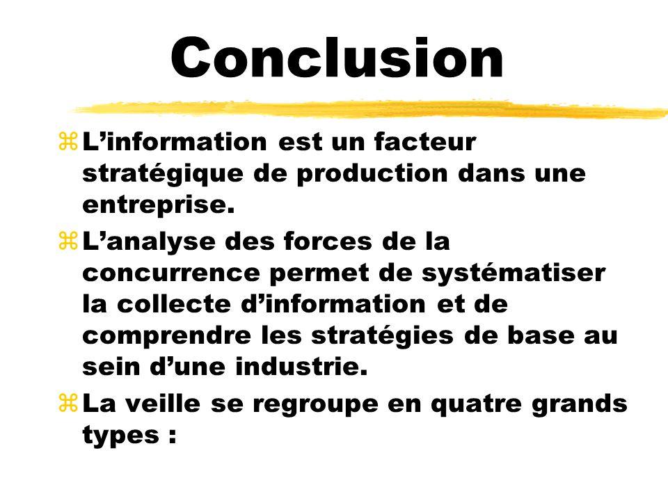 Conclusion zLinformation est un facteur stratégique de production dans une entreprise. zLanalyse des forces de la concurrence permet de systématiser l