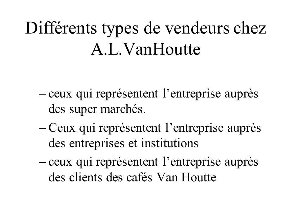 Différents types de vendeurs chez A.L.VanHoutte –ceux qui représentent lentreprise auprès des super marchés.