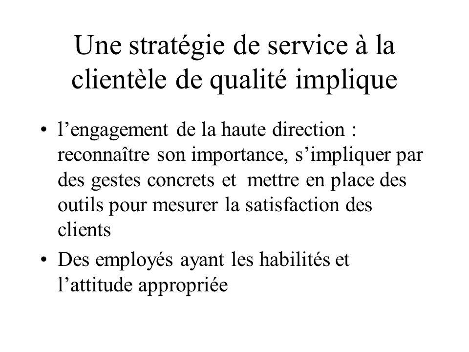 Une stratégie de service à la clientèle de qualité implique lengagement de la haute direction : reconnaître son importance, simpliquer par des gestes concrets et mettre en place des outils pour mesurer la satisfaction des clients Des employés ayant les habilités et lattitude appropriée