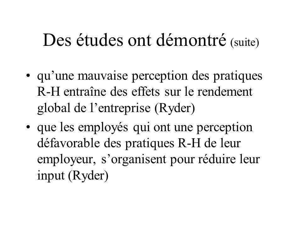 Des études ont démontré (suite) quune mauvaise perception des pratiques R-H entraîne des effets sur le rendement global de lentreprise (Ryder) que les employés qui ont une perception défavorable des pratiques R-H de leur employeur, sorganisent pour réduire leur input (Ryder)