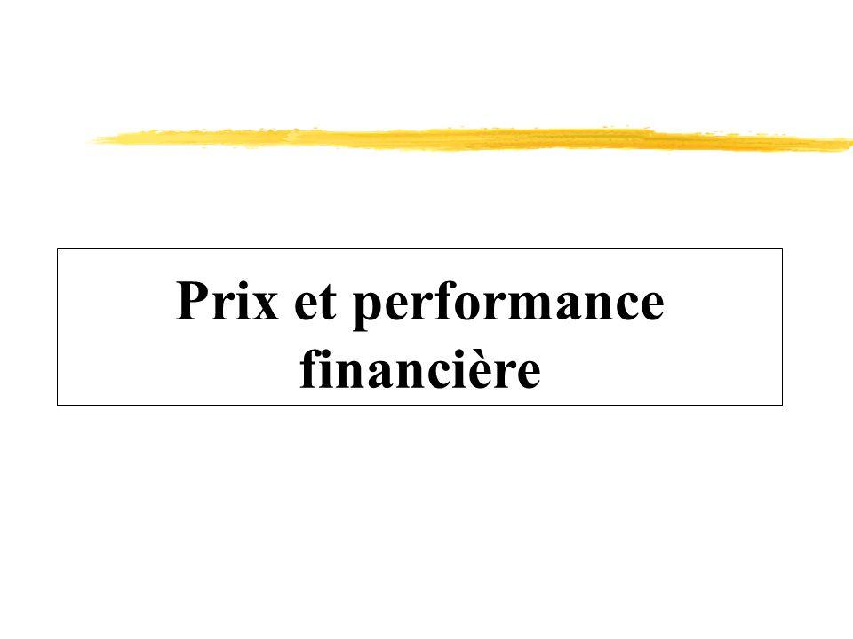 Prix et performance financière