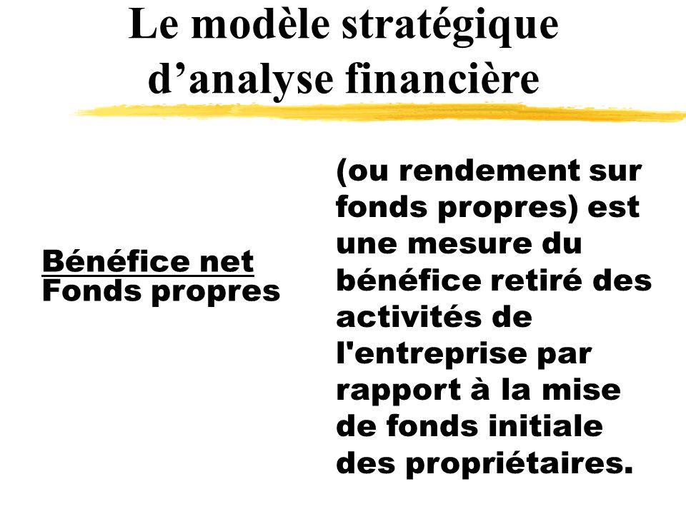 Bénéfice net Fonds propres (ou rendement sur fonds propres) est une mesure du bénéfice retiré des activités de l entreprise par rapport à la mise de fonds initiale des propriétaires.
