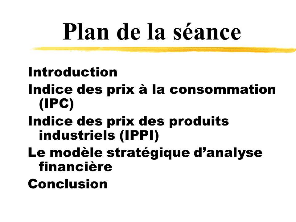 Plan de la séance Introduction Indice des prix à la consommation (IPC) Indice des prix des produits industriels (IPPI) Le modèle stratégique danalyse financière Conclusion