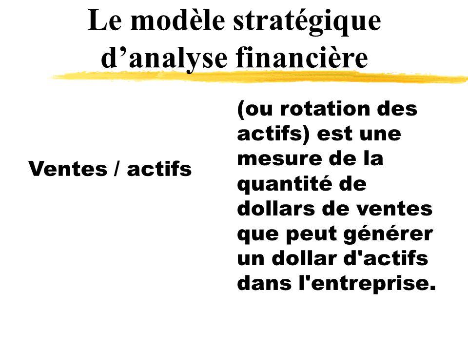 Ventes / actifs (ou rotation des actifs) est une mesure de la quantité de dollars de ventes que peut générer un dollar d actifs dans l entreprise.