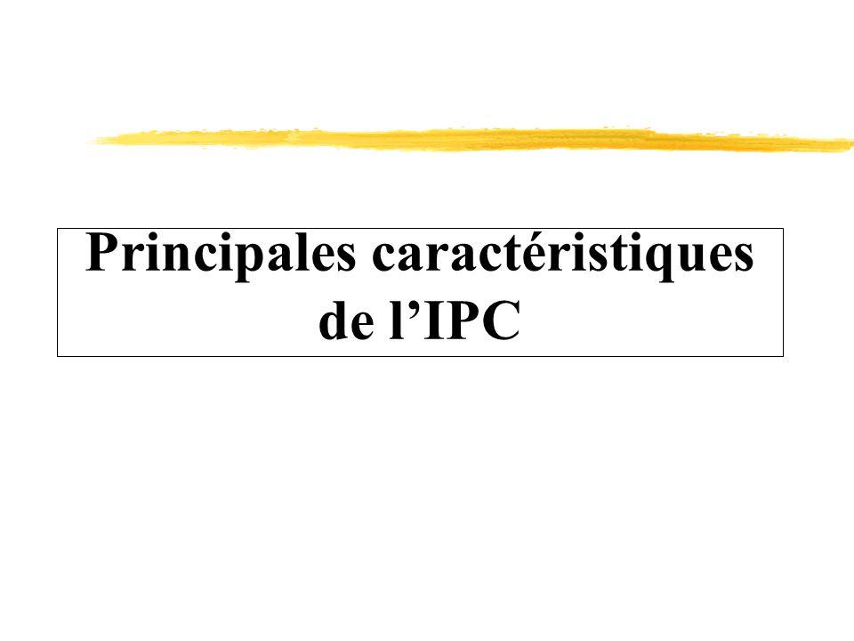 Principales caractéristiques de lIPC