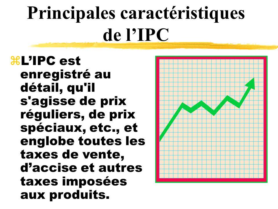 zLIPC est enregistré au détail, qu il s agisse de prix réguliers, de prix spéciaux, etc., et englobe toutes les taxes de vente, daccise et autres taxes imposées aux produits.