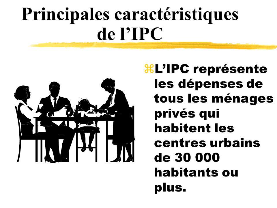zLIPC représente les dépenses de tous les ménages privés qui habitent les centres urbains de 30 000 habitants ou plus.