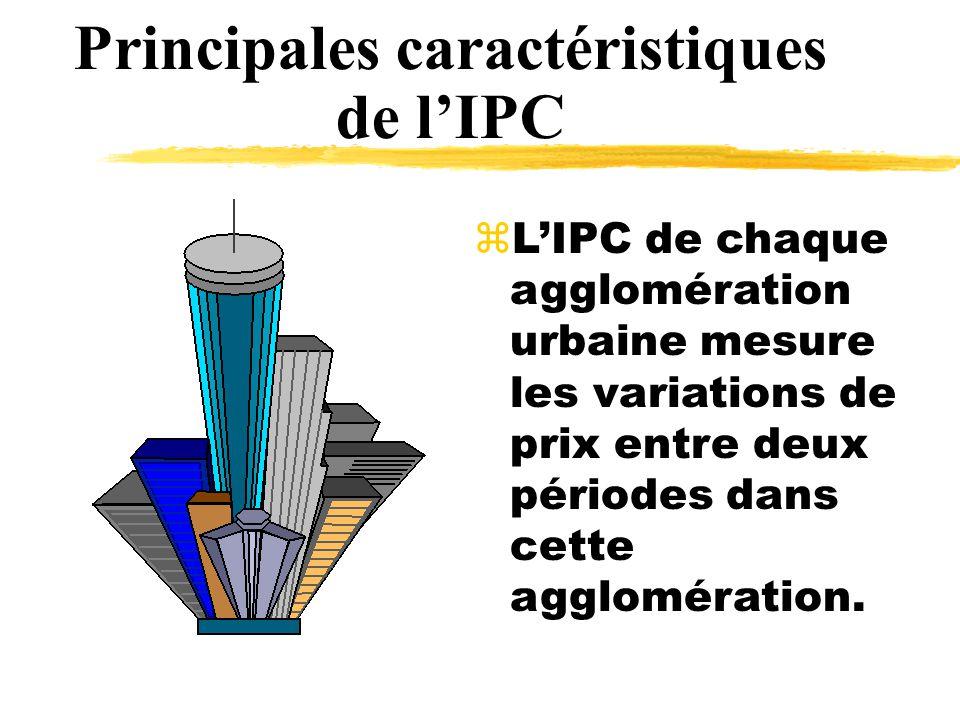 zLIPC de chaque agglomération urbaine mesure les variations de prix entre deux périodes dans cette agglomération.