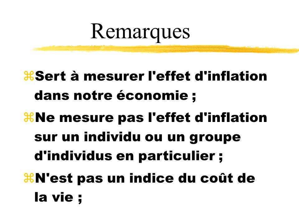 Remarques zSert à mesurer l effet d inflation dans notre économie ; zNe mesure pas l effet d inflation sur un individu ou un groupe d individus en particulier ; zN est pas un indice du coût de la vie ;