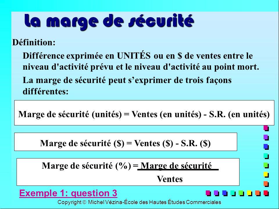 Copyright Michel Vézina-École des Hautes Études Commerciales La marge de sécurité Définition: Différence exprimée en UNITÉS ou en $ de ventes entre le