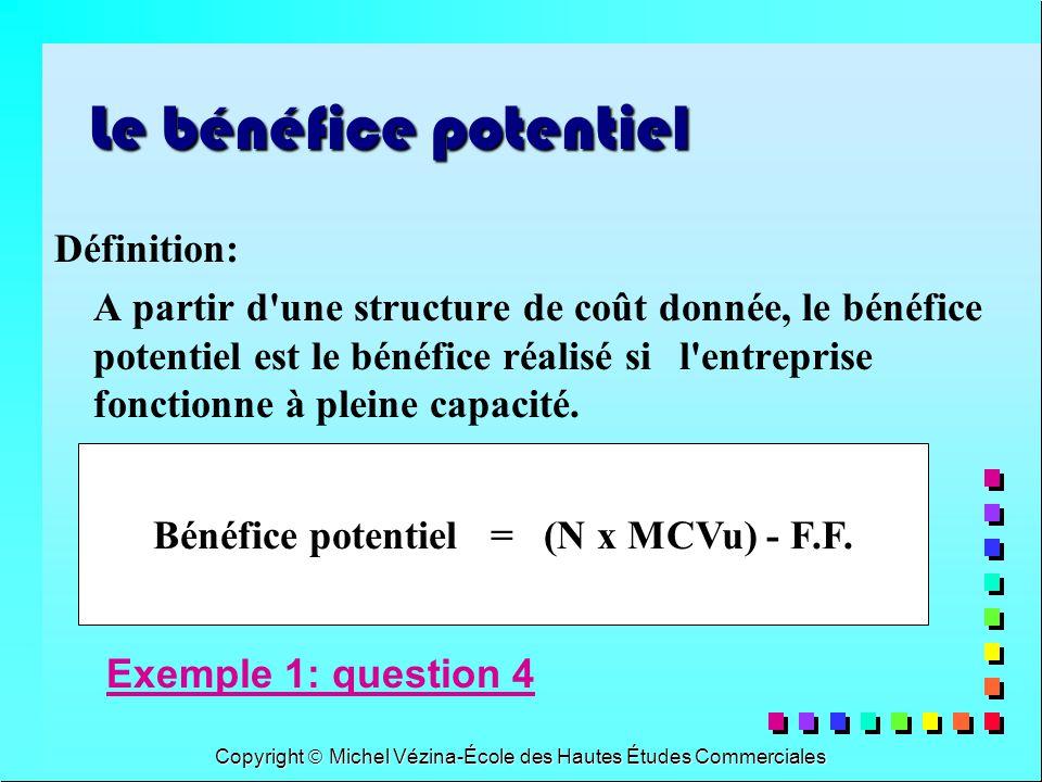 Copyright Michel Vézina-École des Hautes Études Commerciales Le bénéfice potentiel Définition: A partir d'une structure de coût donnée, le bénéfice po