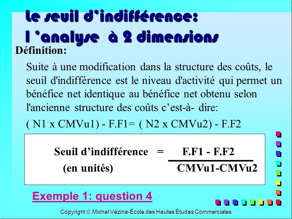 Copyright Michel Vézina-École des Hautes Études Commerciales Le seuil dindifférence: l analyse à 2 dimensions Définition: Suite à une modification dan
