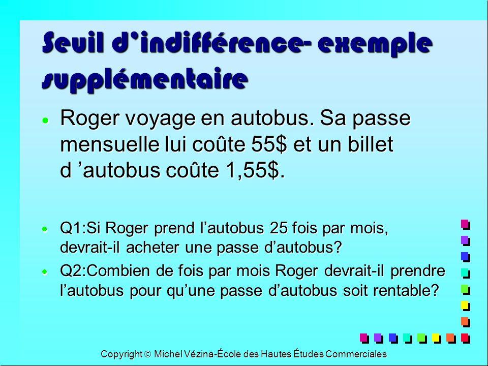 Copyright Michel Vézina-École des Hautes Études Commerciales Seuil dindifférence- exemple supplémentaire Roger voyage en autobus. Sa passe mensuelle l