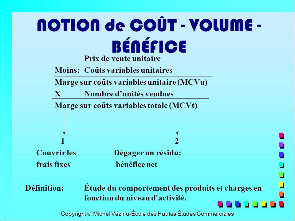 Copyright Michel Vézina-École des Hautes Études Commerciales Le seuil dindifférence: l analyse à 2 dimensions Définition: Suite à une modification dans la structure des coûts, le seuil d indifférence est le niveau d activité qui permet un bénéfice net identique au bénéfice net obtenu selon l ancienne structure des coûts cest-à- dire: ( N1 x CMVu1) - F.F1= ( N2 x CMVu2) - F.F2 Seuil dindifférence = F.F1 - F.F2 (en unités)CMVu1-CMVu2 Exemple 1: question 4
