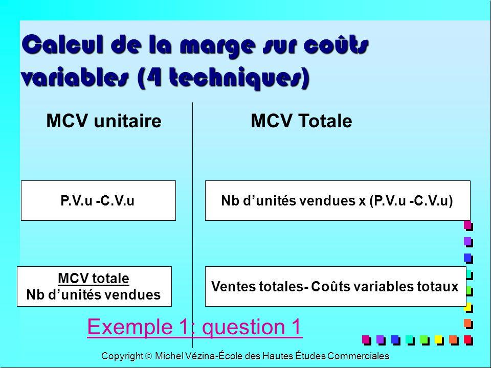 Copyright Michel Vézina-École des Hautes Études Commerciales Calcul du seuil de rentabilité Définition: Niveau d activité exprimé en nombre d unités vendues ou en chiffre de ventes total qui permet un bénéfice net nul.