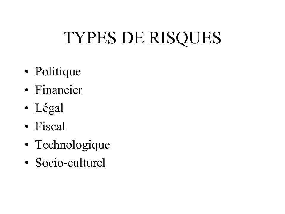 TYPES DE RISQUES Politique Financier Légal Fiscal Technologique Socio-culturel