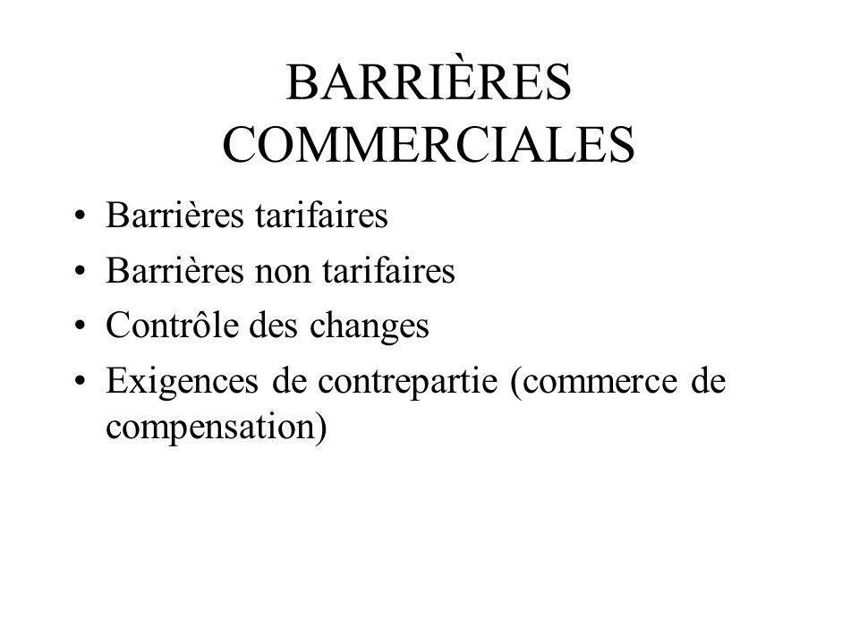 BARRIÈRES COMMERCIALES Barrières tarifaires Barrières non tarifaires Contrôle des changes Exigences de contrepartie (commerce de compensation)