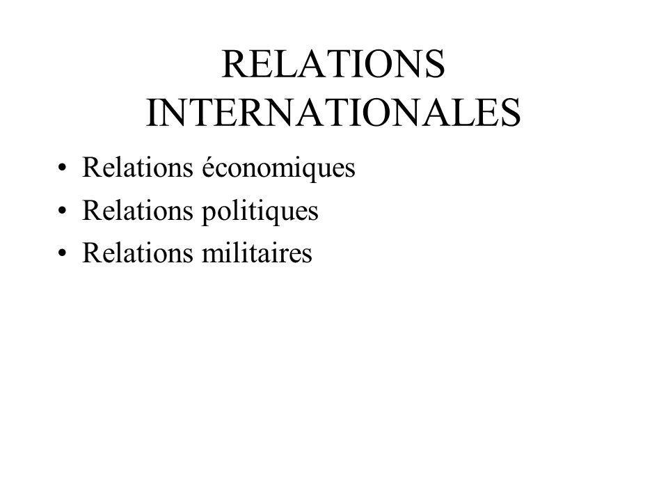 RELATIONS INTERNATIONALES Relations économiques Relations politiques Relations militaires