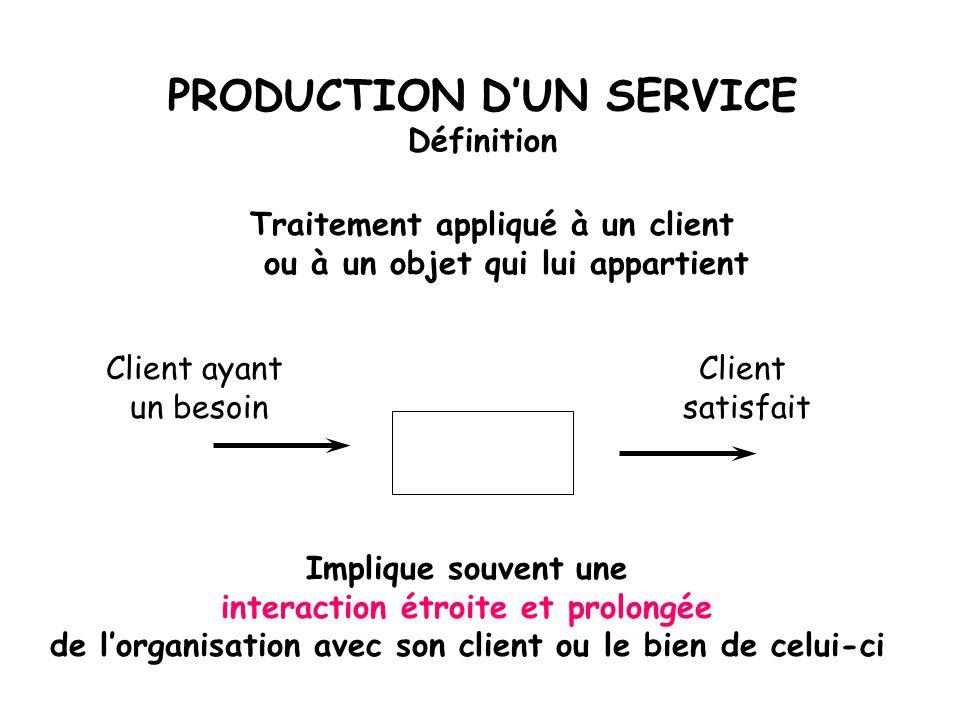 PROCÉDÉ DE PRODUCTION DU CAFÉ CHEZ A.L.