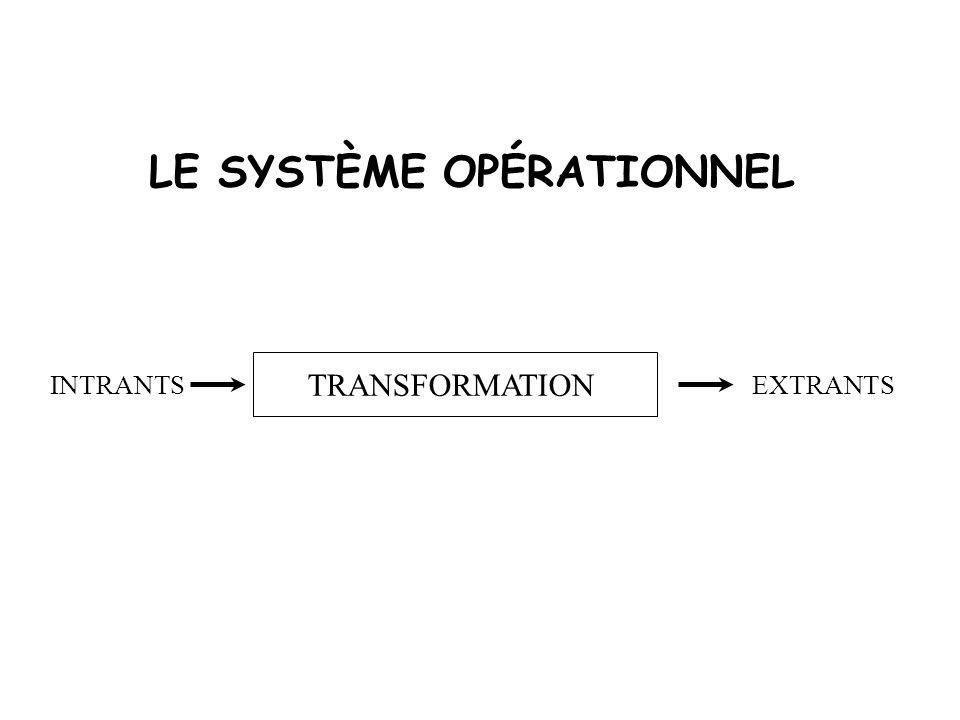 UN PEU DE VOCABULAIRE... La production Les opérations La gestion des opérations