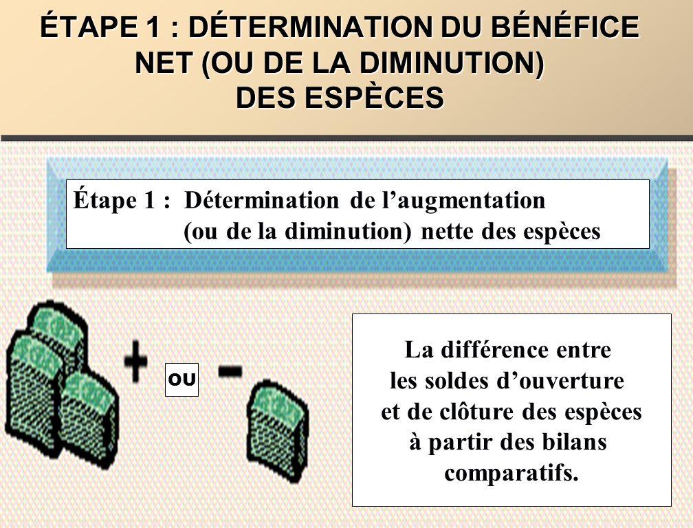 ÉTAPE 1 : DÉTERMINATION DU BÉNÉFICE NET (OU DE LA DIMINUTION) DES ESPÈCES Étape 1 : Détermination de laugmentation (ou de la diminution) nette des esp
