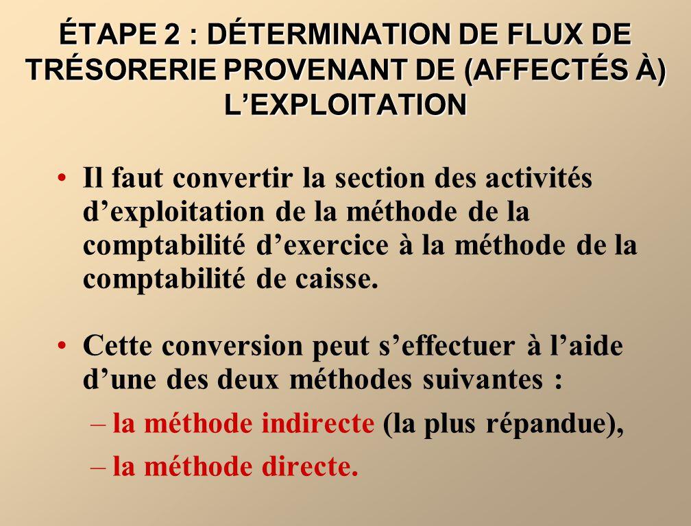 ÉTAPE 2 : DÉTERMINATION DE FLUX DE TRÉSORERIE PROVENANT DE (AFFECTÉS À) LEXPLOITATION Il faut convertir la section des activités dexploitation de la m