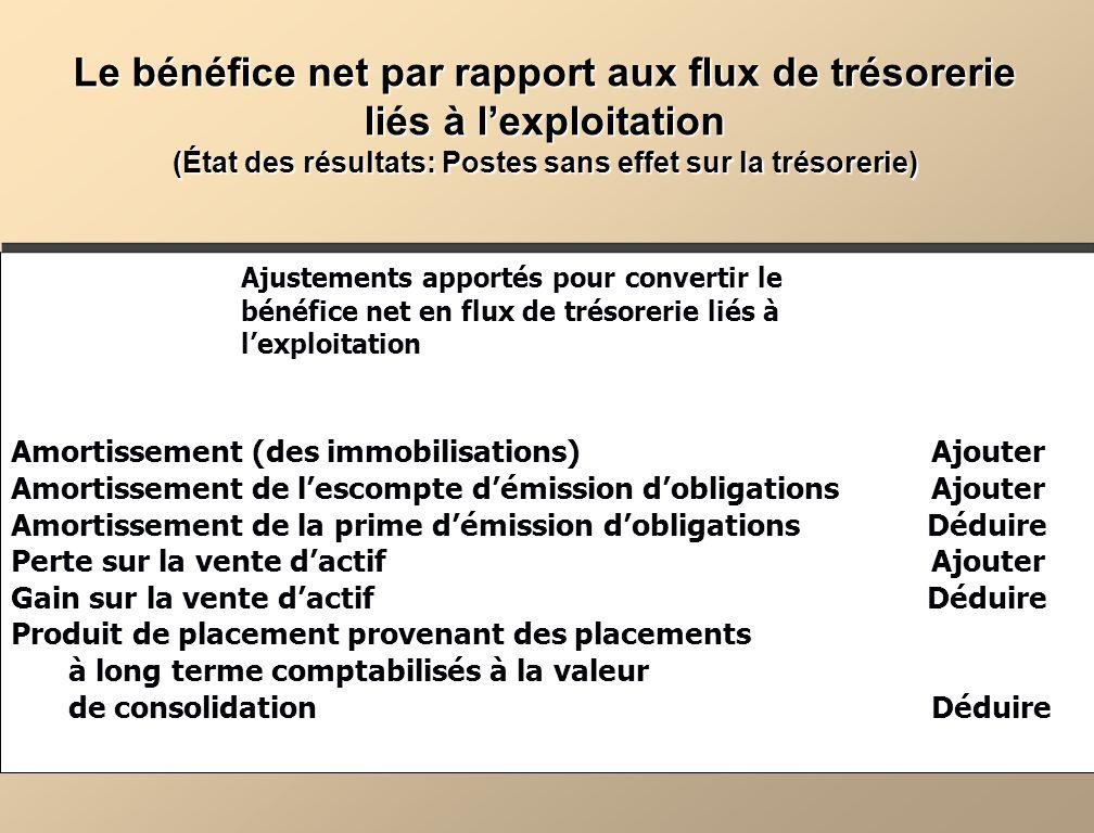 Le bénéfice net par rapport aux flux de trésorerie liés à lexploitation (État des résultats: Postes sans effet sur la trésorerie) Ajustements apportés
