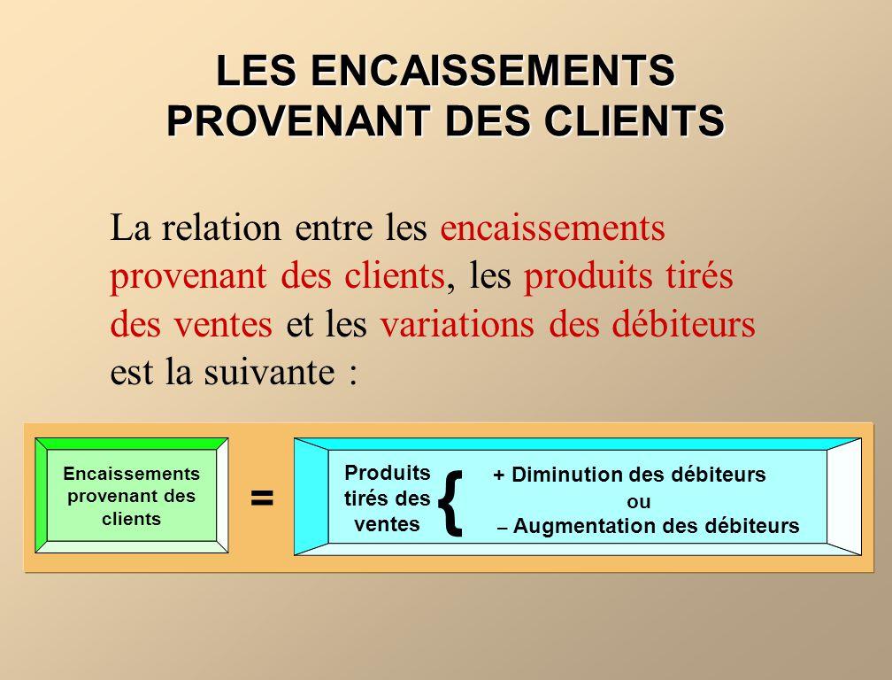 LES ENCAISSEMENTS PROVENANT DES CLIENTS La relation entre les encaissements provenant des clients, les produits tirés des ventes et les variations des