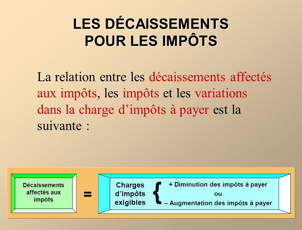 Décaissements affectés aux impôts { = Charges dimpôts exigibles + Diminution des impôts à payer ou – Augmentation des impôts à payer LES DÉCAISSEMENTS
