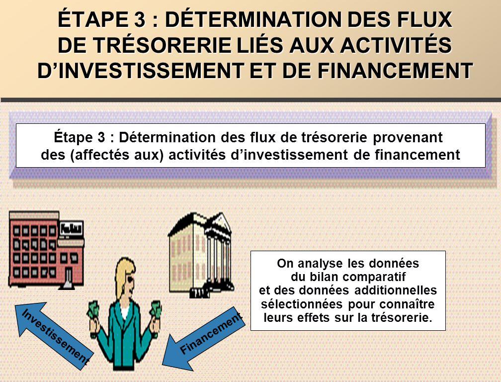 ÉTAPE 3 : DÉTERMINATION DES FLUX DE TRÉSORERIE LIÉS AUX ACTIVITÉS DINVESTISSEMENT ET DE FINANCEMENT Étape 3 : Détermination des flux de trésorerie pro