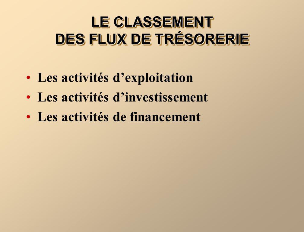 LE CLASSEMENT DES FLUX DE TRÉSORERIE Les activités dexploitation Les activités dinvestissement Les activités de financement