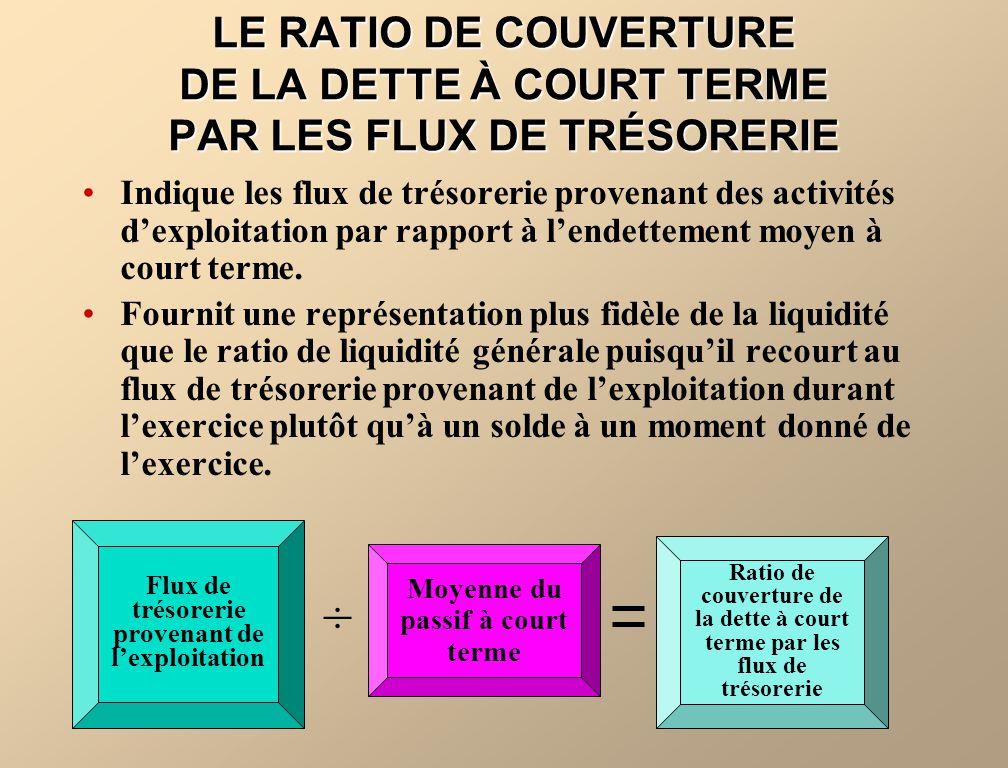 LE RATIO DE COUVERTURE DE LA DETTE À COURT TERME PAR LES FLUX DE TRÉSORERIE Indique les flux de trésorerie provenant des activités dexploitation par r