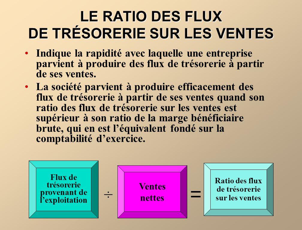 LE RATIO DES FLUX DE TRÉSORERIE SUR LES VENTES Indique la rapidité avec laquelle une entreprise parvient à produire des flux de trésorerie à partir de