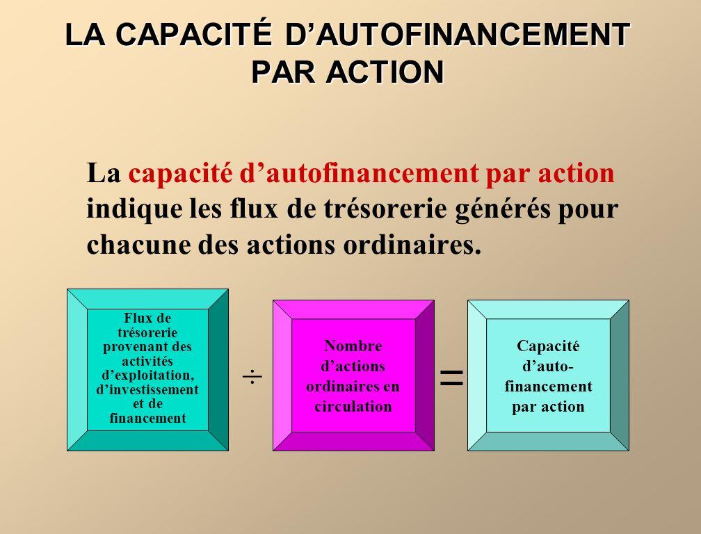 LA CAPACITÉ DAUTOFINANCEMENT PAR ACTION La capacité dautofinancement par action indique les flux de trésorerie générés pour chacune des actions ordina